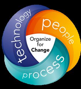 logo voor 'change-program'