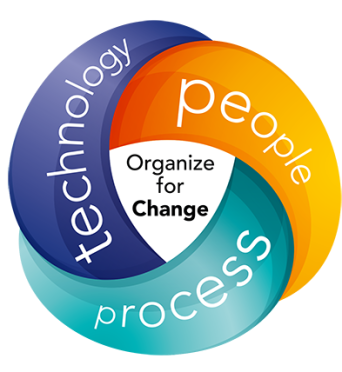 logo voor 'change-program'