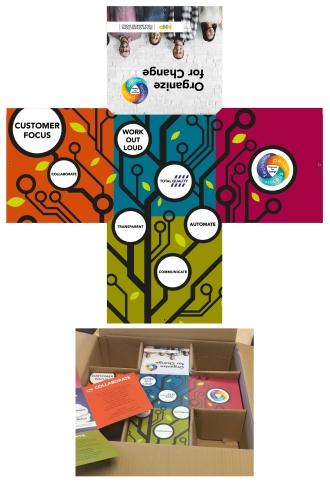 Fantastisch leuke heldere en vrolijke (uitklap)folder ontworpen om nieuwe strategie voor medewerkers te verduidelijken.